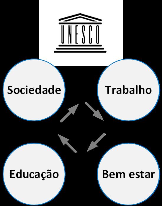 Literacia