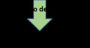 medida2